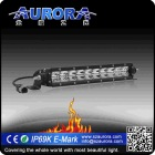 Hot-selling Aurora 10'' loncin 250cc atv parts