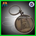 round metal key chain zinc alloy