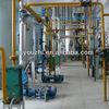 oil refineries for castor seeds oil