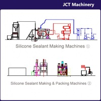 machine for making neutral dow corning 737 rtv silicone sealant