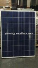 in stock solar panel price 200 watt solar panel