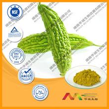 GMP Supplier Bottom Price Bitter Melon P.E.