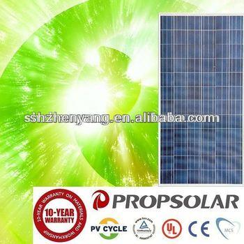 100% TUV Standard and high quality polysilicon solar panel