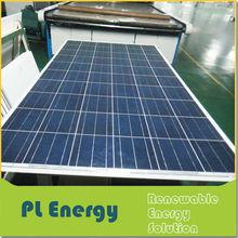 best price high quality 250w polycrystalline solar panel