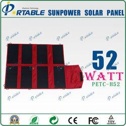 Good news !!! the lowest price solar panel Shenzhen