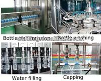 water bottles manufacturing machines in zhangjiagang city