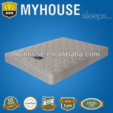 Bedroom furniture,mattress,box spring mattress