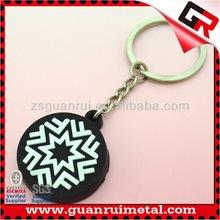 Popular Cheapest soft pvc key chains gift