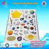 Factory wholesale jelly gel sticker window sticker glass sticker , decorative glass stickers