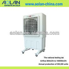 ventilation portable fan