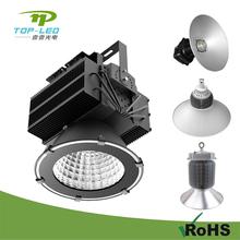 Bridgelux portable led industrial light