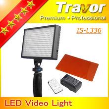 New design photographic lighting kits