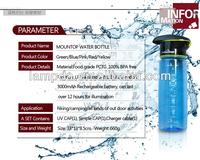 750ml plastic traveling drinking water bottles bpa free