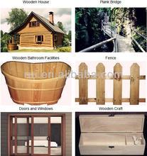 Wood Preservative RJ-WP10A