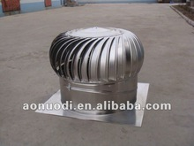 Roof Ventilation Fan (JFW-500/600) for Industrial/poultry house with CE certificate