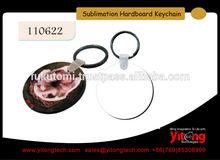 Customised Sublimation Keychain /Key tag