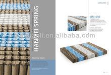 hanmei durability 7-zone inner pocket spring/ for mattress HM-010