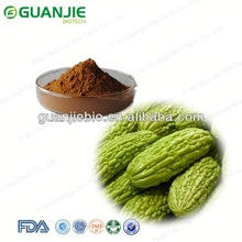 Natural Diabetes Medicine Powder Bitter Melon Extract