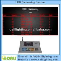 Professional advertising interactive swimming scoreboard