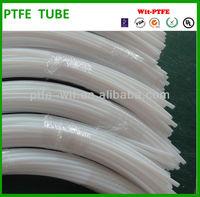 pipe teflon tape wraps