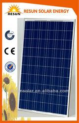 high quality poly crystalline solar panel 250 watt for sale