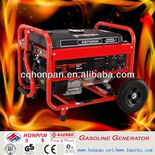 Portable 2kva 12v DC Mini Generator Manufacturers