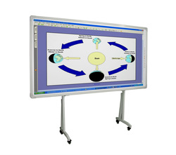 Interactive Whiteboard Magnet Customize