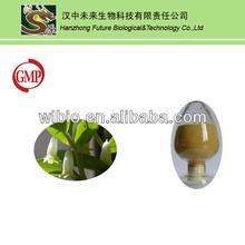 GMP Certified Polygonatum odoratum Extract polysaccharides