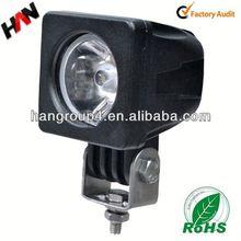 led ring light 27w led work light