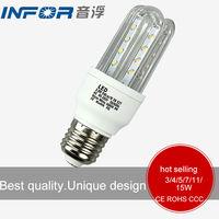 screw base r80 led lamp