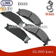Brake Pad for FMSI:D195