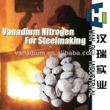 fine quality powdered ferro silicon powder RVP-052