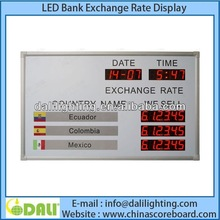 Electronic Exchange Rate and Forex Rate Display Board for Banks