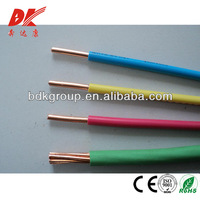 China Manufacture High Quality types of electrical underground cables CU/PVC by IEC/BS/VDE standard