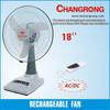 Rechargeable emergency light fan