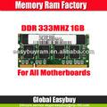 Ordinateur portable d'occasion à vendre à bas prix ddr ram 1 gb 333 mhz