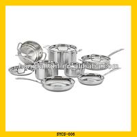 Hot selling stainless steel kitchenware rajkot