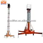 telescopic hydraulic pipe lifting equipment