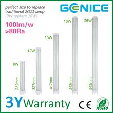 CE RoHS Standard 2g11 led bulbs
