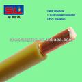 2.5 mm de calibre de alambre