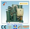 Explosion-proof heavy fuel oil purification equipment dewater, degas, particle removal, ExdBT4 and ExdCT4