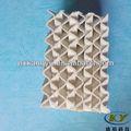 Colonne de distillation d'emballage en céramique structurés emballage