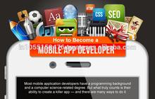 21st Newly added website design /development / developer in india