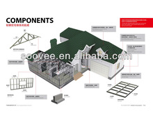 High level villa,,modular homes prefab house,prefab villa