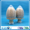 Zeolite Molecular Sieve 4A for PSA absorbing CO2&CO in china
