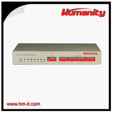 Humanity G.703 to V.35 modem