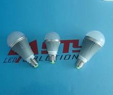 hot!!! sale champion 9w led bulb light, aluminum housing bulb light led 9w, AC85-265V 9w led bulb