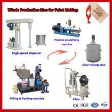 JCT sanding sealer coating making machines