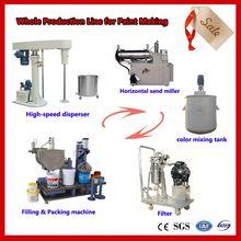 JCT zero voc water borne wood paints for outdoor making machines