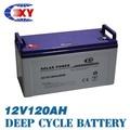 via solare batteria leggera scatola 12v120ah